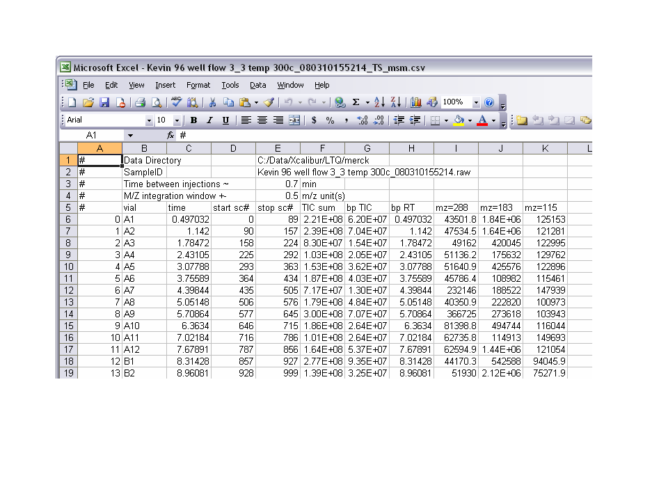 screenshot of results in a spreadsheet